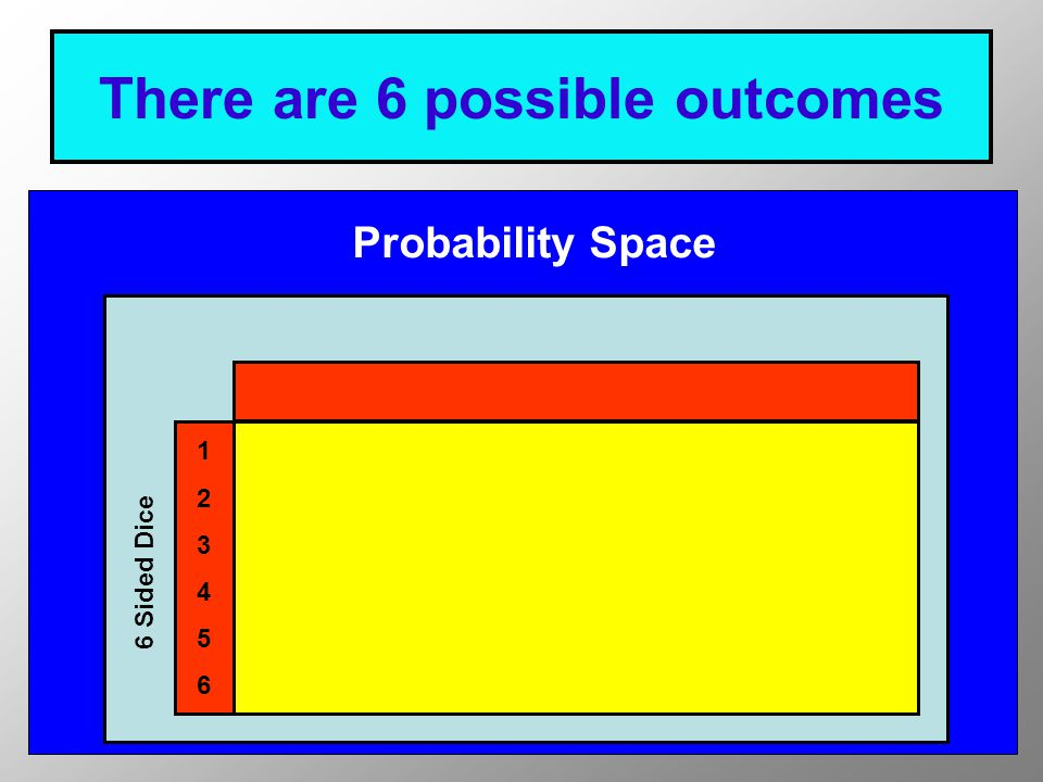 So the probability is… What is the probability of rolling the two dice and getting a total score of 2.