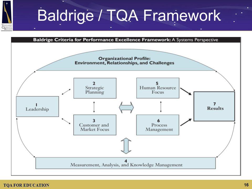 TQA FOR EDUCATION 16 Baldrige / TQA Framework