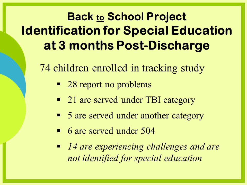 Back to School Project Identification for Special Education at 3 months Post-Discharge 74 children enrolled in tracking study 28 report no problems 21 are served under TBI category 5 are served under another category 6 are served under 504 14 are experiencing challenges and are not identified for special education