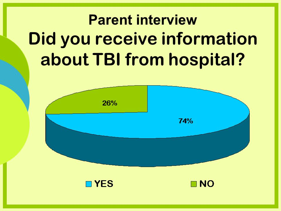 Parent interview Did you receive information about TBI from hospital