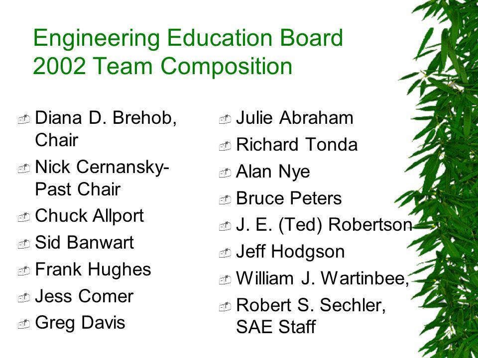 SAE Engineering Scholarship Growth