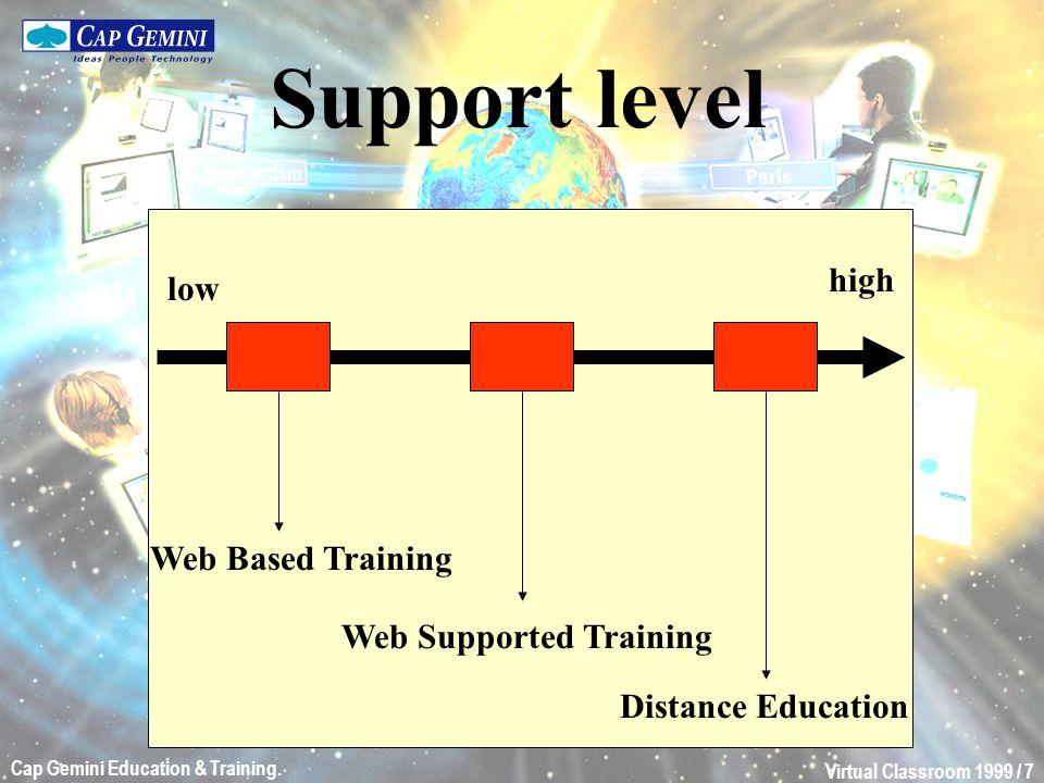 Virtual Classroom 1999 / 18 Cap Gemini Education & Training. Coach requests