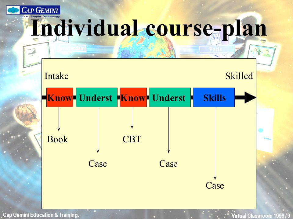 Virtual Classroom 1999 / 20 Cap Gemini Education & Training. Feedback