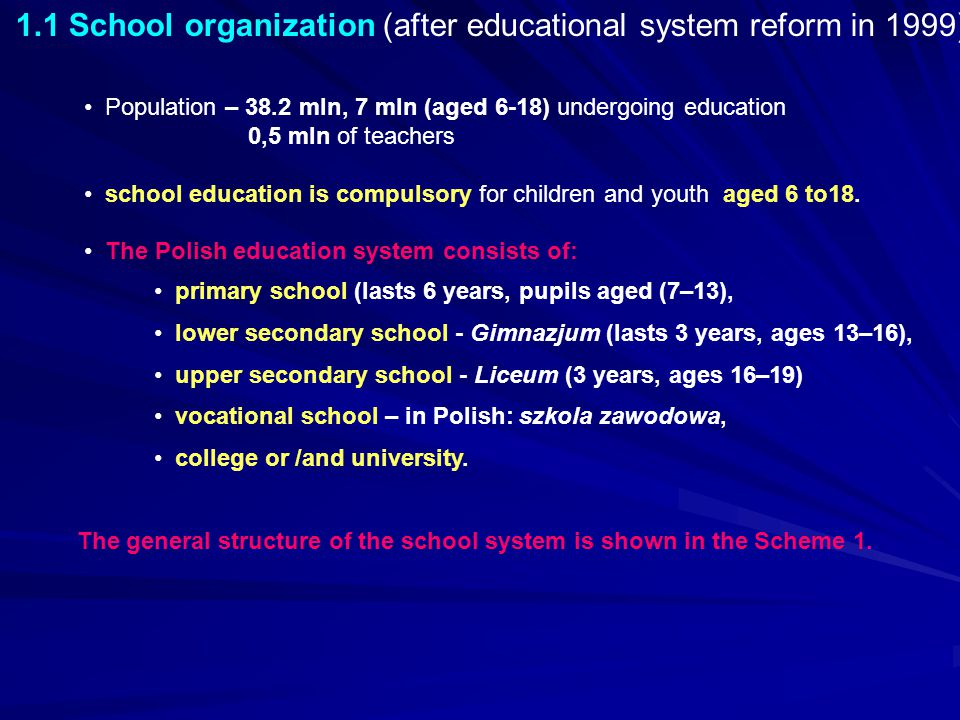 1.1 School organization (after educational system reform in 1999) primary school (lasts 6 years, pupils aged (7–13), lower secondary school - Gimnazju