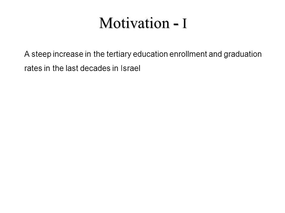Motivation - III More than one third of Israeli graduates immediately proceed to advanced academic studies.