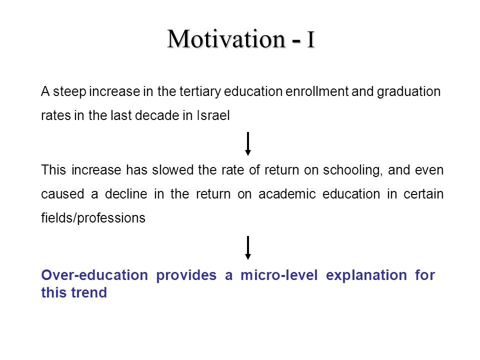 Motivation - I A steep increase in the tertiary education enrollment and graduation rates in the last decade in Israel This increase has slowed the rate of return on schooling, and even caused a decline in the return on academic education in certain fields/professions Over-education provides a micro-level explanation for this trend
