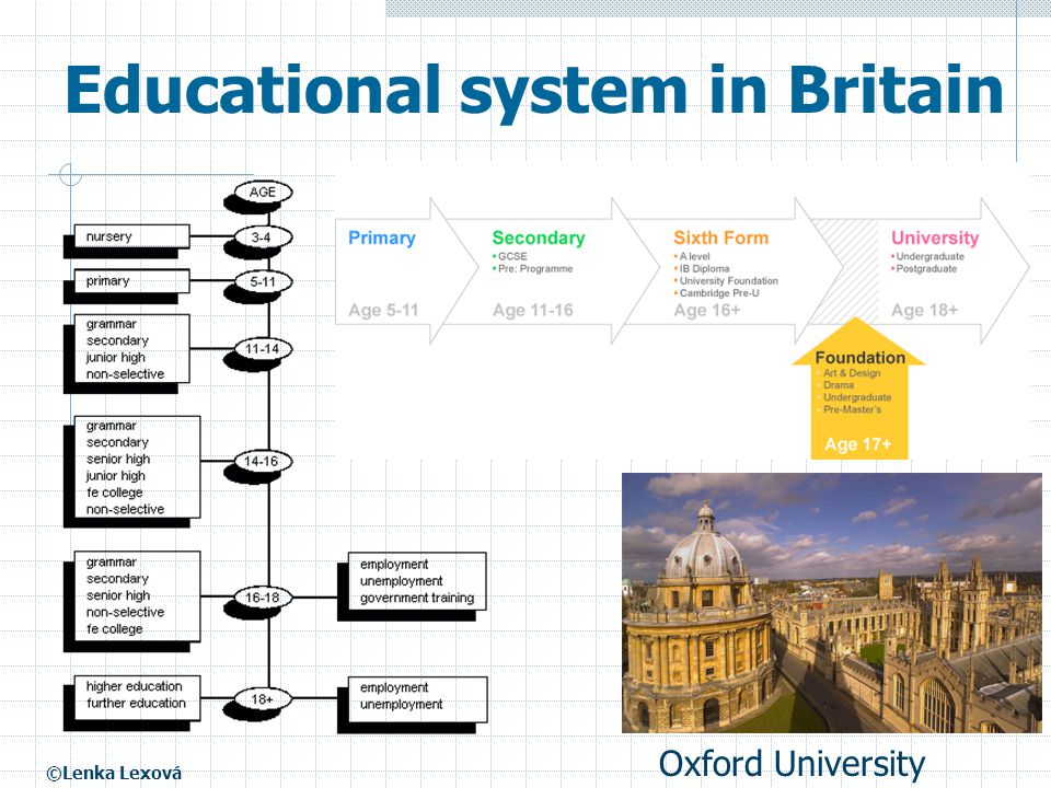 ©Lenka Lexová Educational system in Britain Oxford University