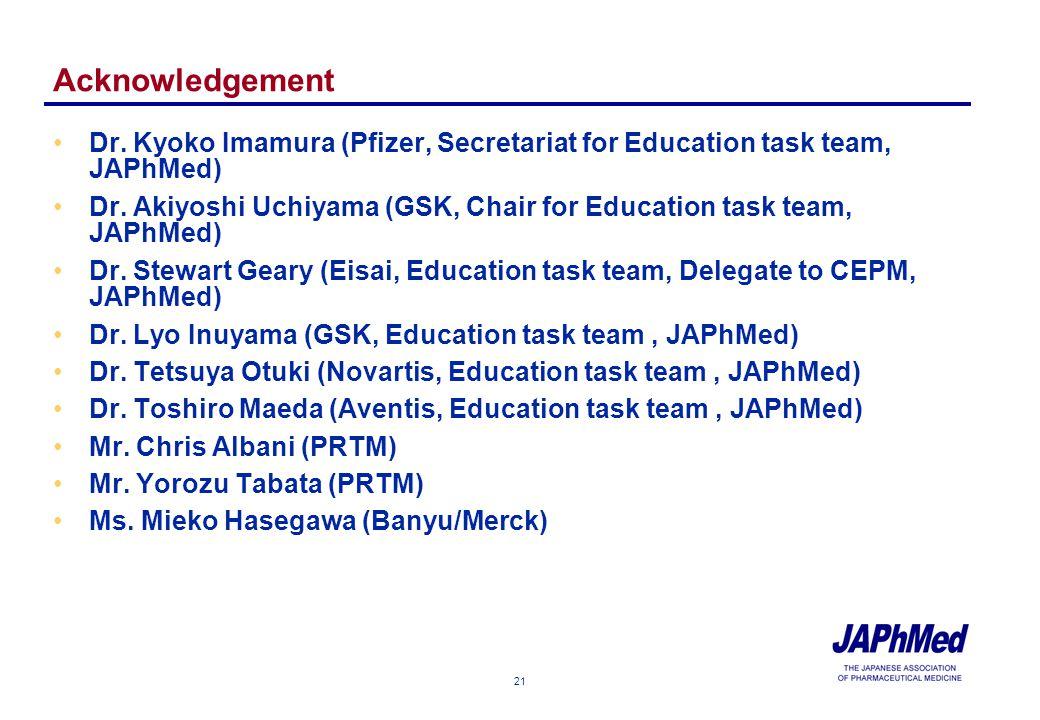 21 Acknowledgement Dr. Kyoko Imamura (Pfizer, Secretariat for Education task team, JAPhMed) Dr.