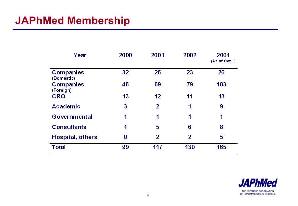 5 JAPhMed Membership