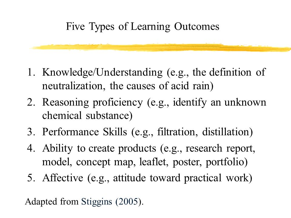 Five Types of Learning Outcomes 1.Knowledge/Understanding (e.g., the definition of neutralization, the causes of acid rain) 2.Reasoning proficiency (e.g., identify an unknown chemical substance) 3.Performance Skills (e.g., filtration, distillation) 4.Ability to create products (e.g., research report, model, concept map, leaflet, poster, portfolio) 5.Affective (e.g., attitude toward practical work) Adapted from Stiggins (2005).