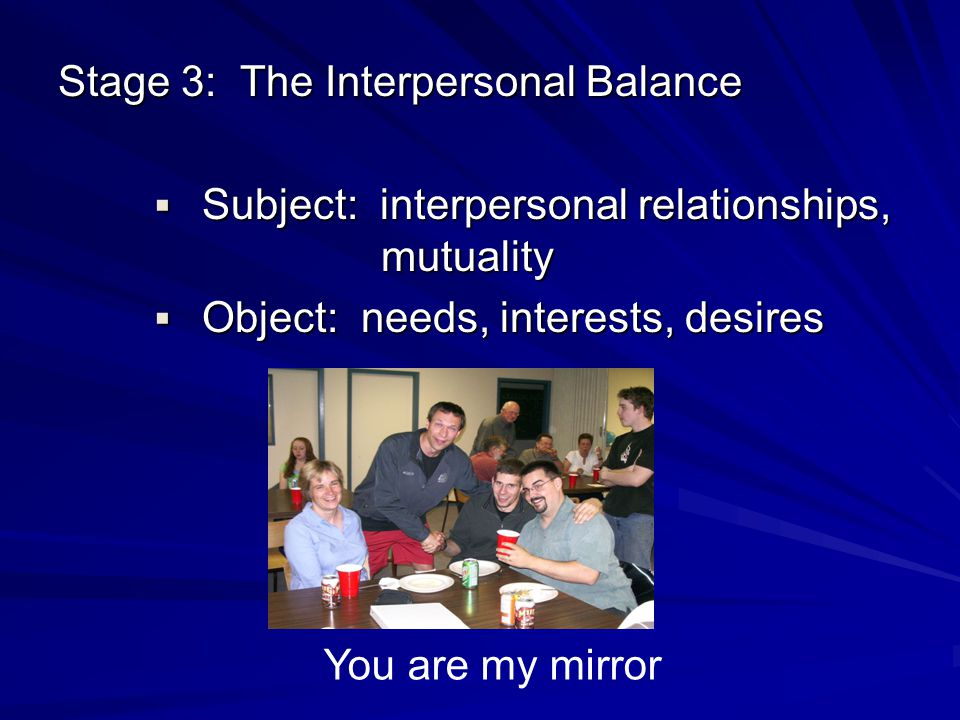 Stage 3: The Interpersonal Balance Subject: interpersonal relationships, mutuality Subject: interpersonal relationships, mutuality Object: needs, inte