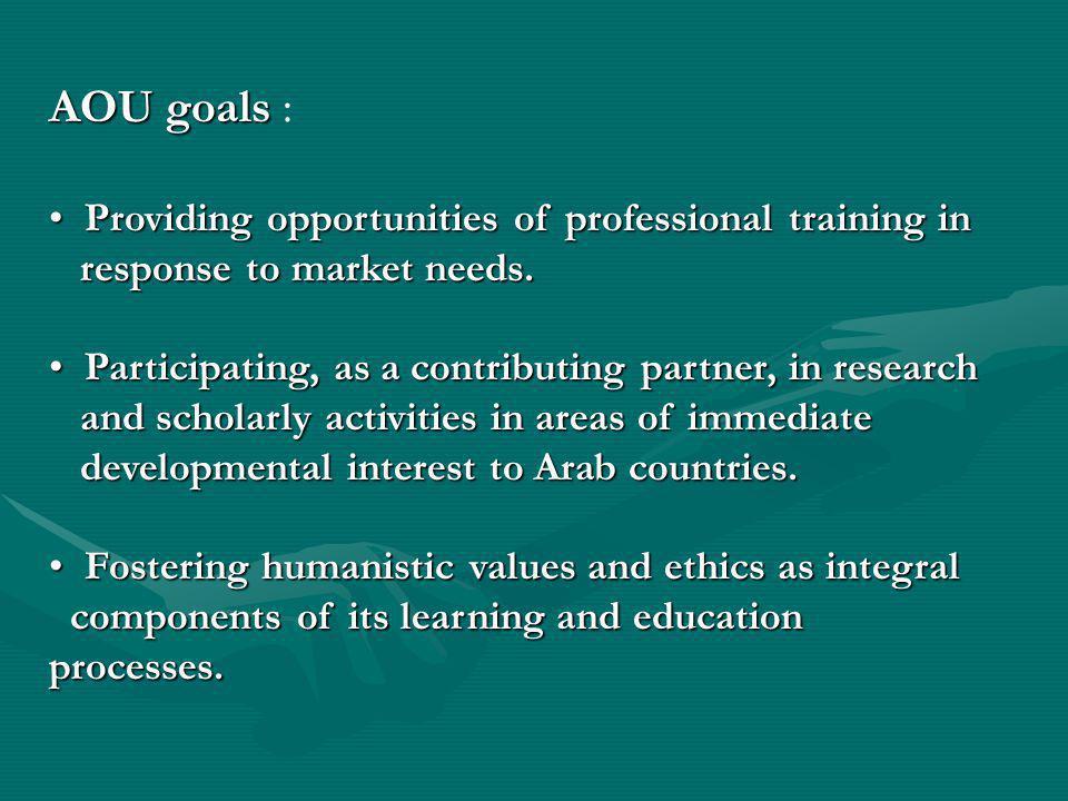 AOU goals AOU goals : Providing opportunities of professional training in Providing opportunities of professional training in response to market needs
