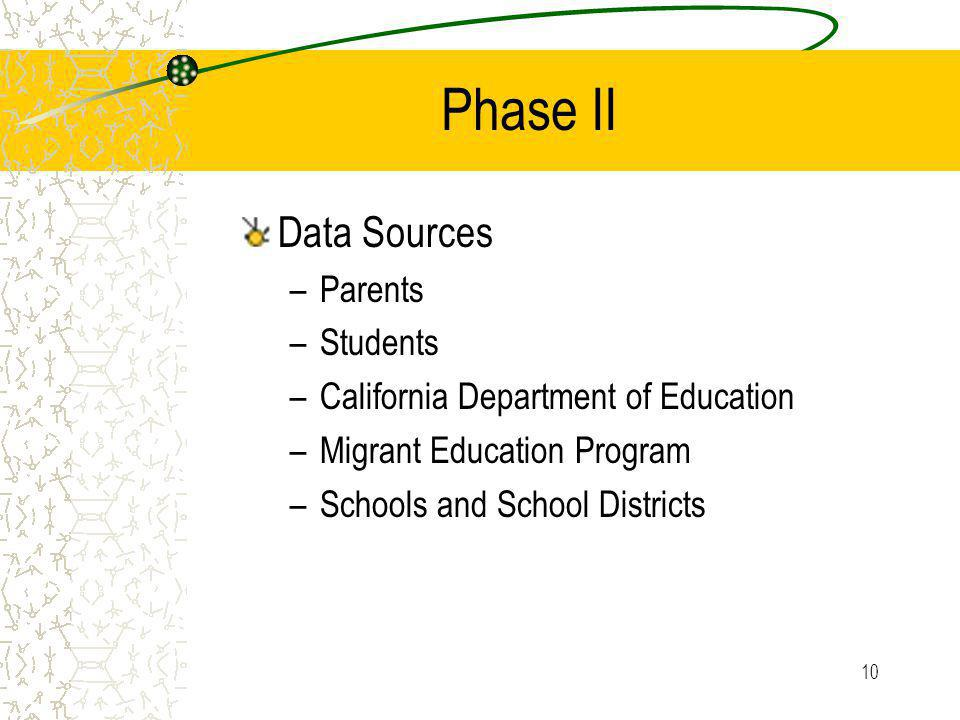 10 Phase II Data Sources –Parents –Students –California Department of Education –Migrant Education Program –Schools and School Districts