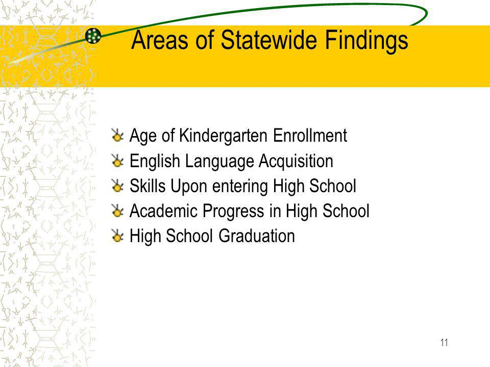 11 Areas of Statewide Findings Age of Kindergarten Enrollment English Language Acquisition Skills Upon entering High School Academic Progress in High School High School Graduation