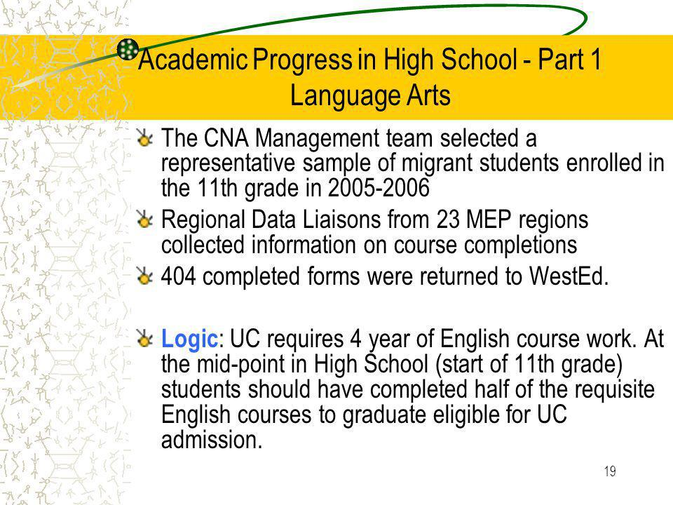 19 Academic Progress in High School - Part 1 Language Arts The CNA Management team selected a representative sample of migrant students enrolled in the 11th grade in Regional Data Liaisons from 23 MEP regions collected information on course completions 404 completed forms were returned to WestEd.