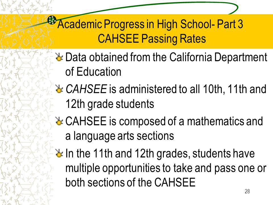 28 Academic Progress in High School- Part 3 CAHSEE Passing Rates Data obtained from the California Department of Education CAHSEE is administered to all 10th, 11th and 12th grade students CAHSEE is composed of a mathematics and a language arts sections In the 11th and 12th grades, students have multiple opportunities to take and pass one or both sections of the CAHSEE