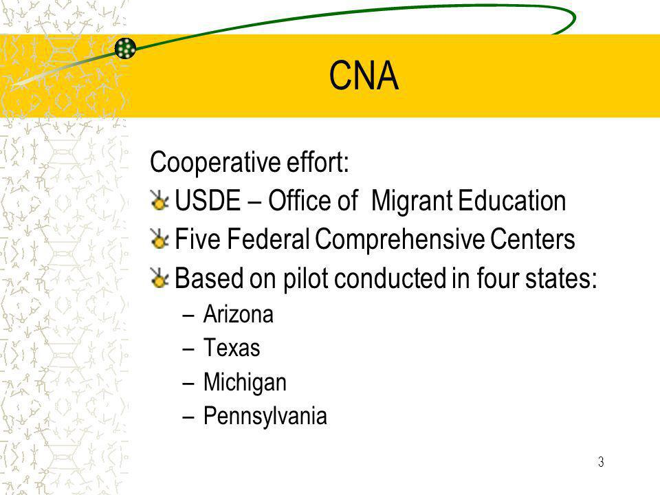 3 CNA Cooperative effort: USDE – Office of Migrant Education Five Federal Comprehensive Centers Based on pilot conducted in four states: –Arizona –Texas –Michigan –Pennsylvania