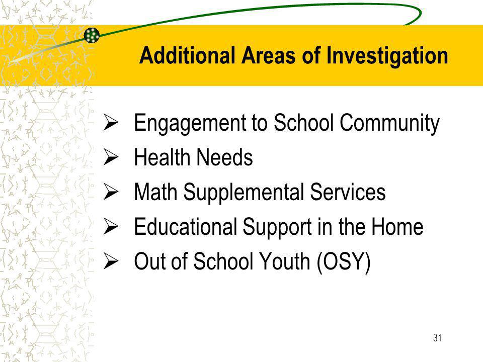 31 Additional Areas of Investigation Engagement to School Community Health Needs Math Supplemental Services Educational Support in the Home Out of School Youth (OSY)