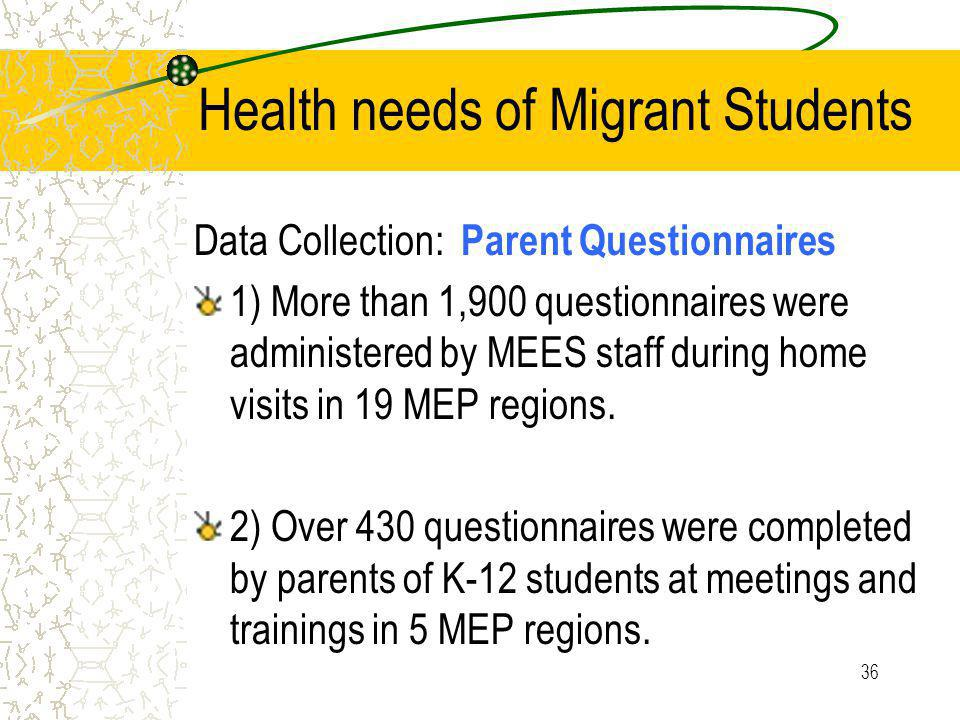 36 Health needs of Migrant Students Data Collection: Parent Questionnaires 1) More than 1,900 questionnaires were administered by MEES staff during home visits in 19 MEP regions.