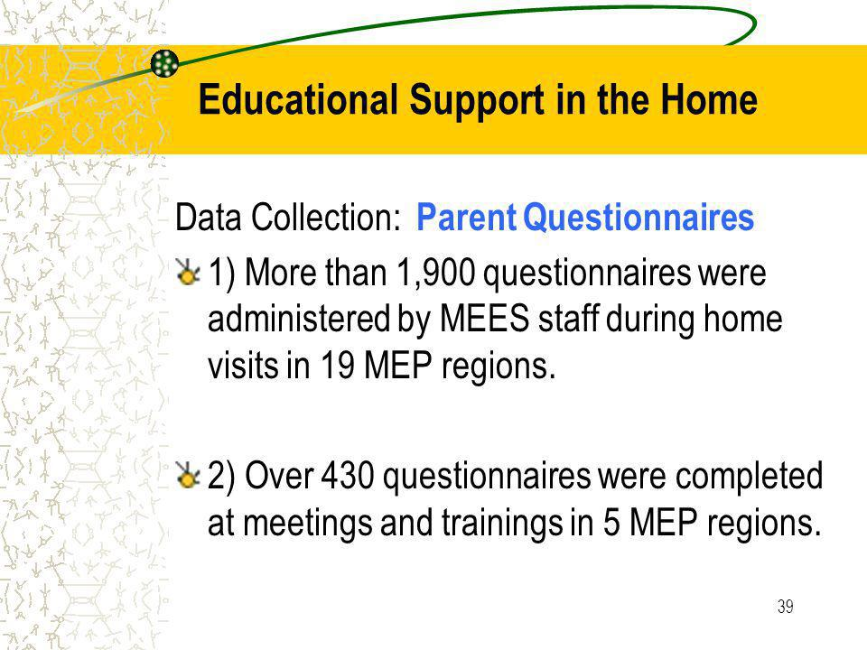 39 Educational Support in the Home Data Collection: Parent Questionnaires 1) More than 1,900 questionnaires were administered by MEES staff during home visits in 19 MEP regions.