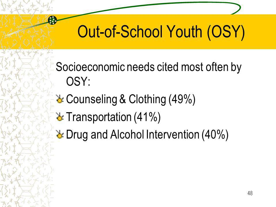 48 Out-of-School Youth (OSY) Socioeconomic needs cited most often by OSY: Counseling & Clothing (49%) Transportation (41%) Drug and Alcohol Intervention (40%)