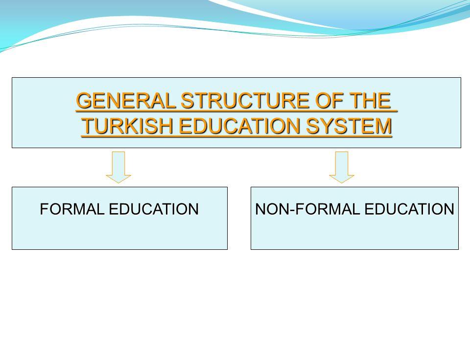 TURKISH NATIONAL EDUCATIONAL SYSTEM CHART
