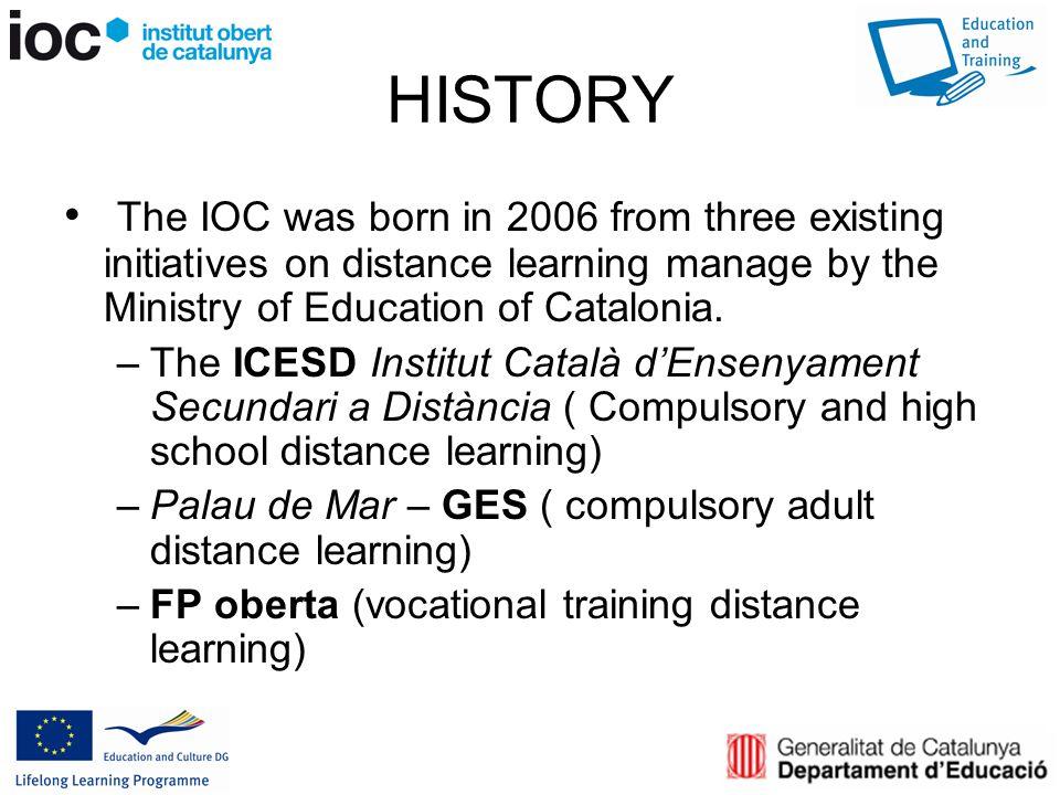 IOC evolution 2006/72007/82008/92009/10 Students568776251070615420 Teachers708399101 Personal assistant 88911 Collaborator s 779204