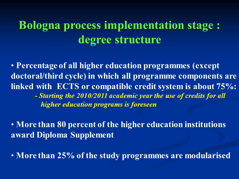 Percentage of all higher education programmes (except doctoral/third cycle) in which all programme components are linked with ECTS or compatible credit system is about 75%: - Starting the 2010/2011 academic year the use of credits for all higher education programs is foreseen More than 80 percent of the higher education institutions award Diploma Supplement More than 25% of the study programmes are modularised Bologna process implementation stage : degree structure