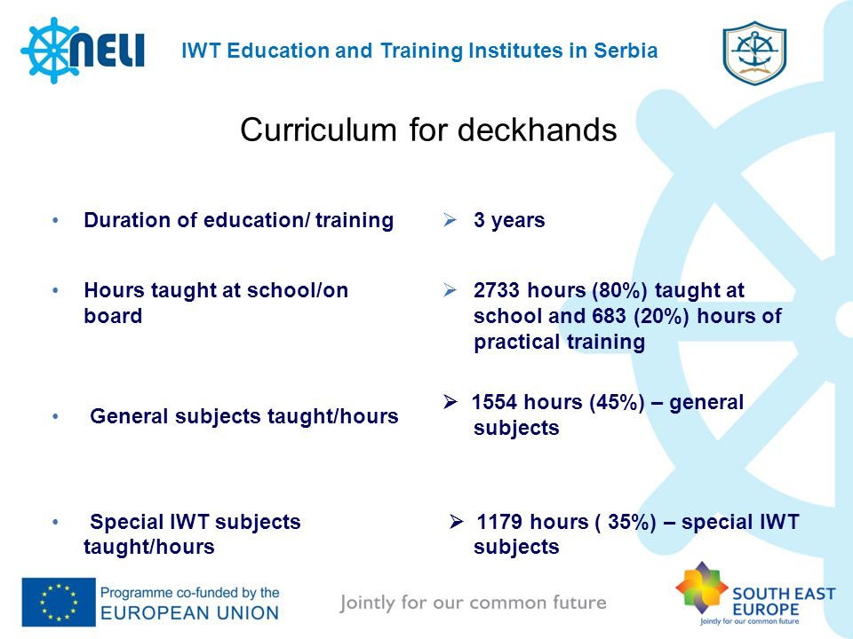 IWT Education and Training Institutes in Serbia Duration of education/ training Hours taught at school/on board General subjects taught/hours Special IWT subjects taught/hours 3 years 2733 hours (80%) taught at school and 683 (20%) hours of practical training 1554 hours (45%) – general subjects 1179 hours ( 35%) – special IWT subjects Curriculum for deckhands
