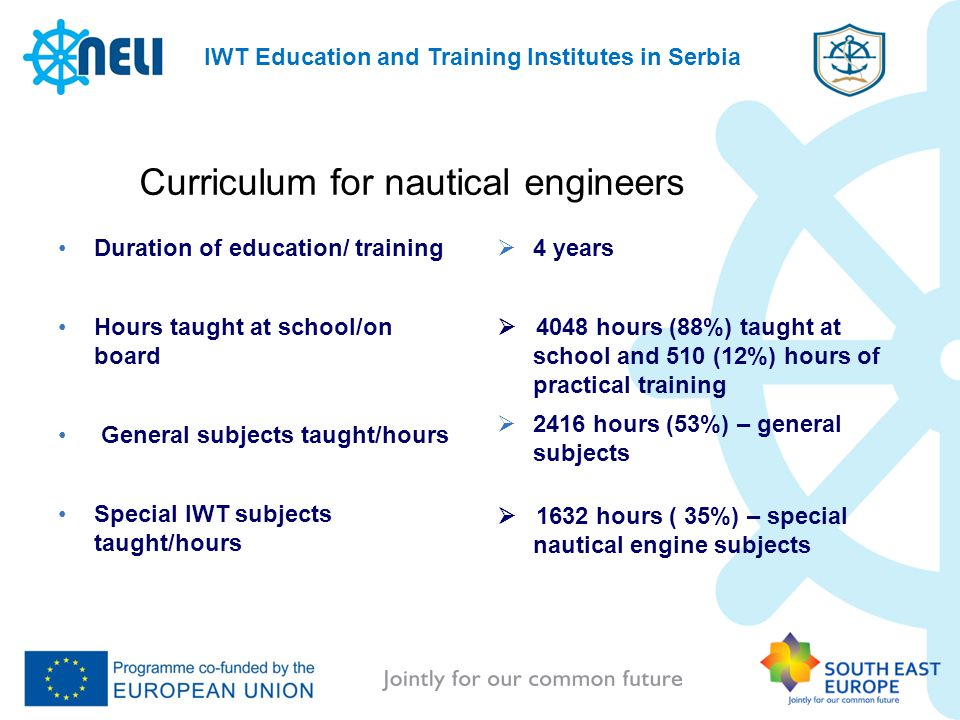 IWT Education and Training Institutes in Serbia Curriculum for nautical engineers Duration of education/ training Hours taught at school/on board General subjects taught/hours Special IWT subjects taught/hours 4 years 4048 hours (88%) taught at school and 510 (12%) hours of practical training 2416 hours (53%) – general subjects 1632 hours ( 35%) – special nautical engine subjects