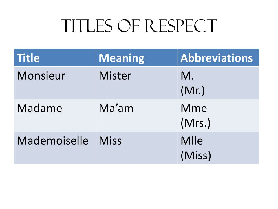 Titles of respect TitleMeaningAbbreviations MonsieurMisterM.