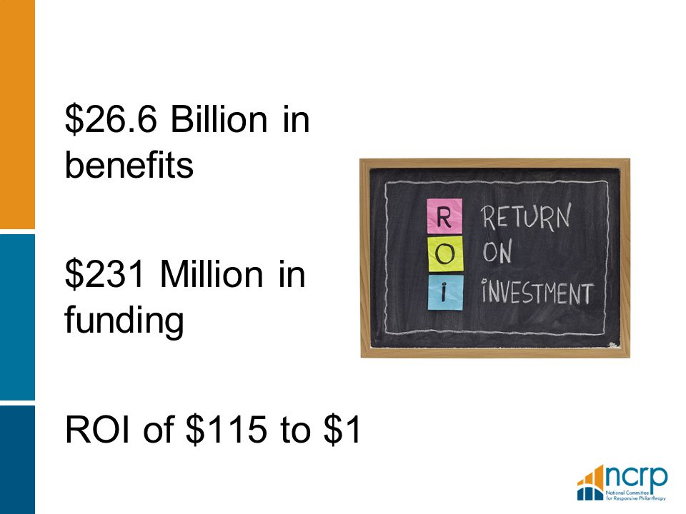 $26.6 Billion in benefits $231 Million in funding ROI of $115 to $1