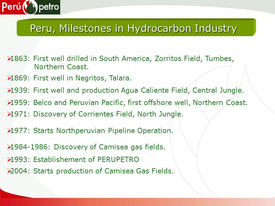 Peru, Milestones in Hydrocarbon Industry 1863: First well drilled in South America, Zorritos Field, Tumbes, Northern Coast.