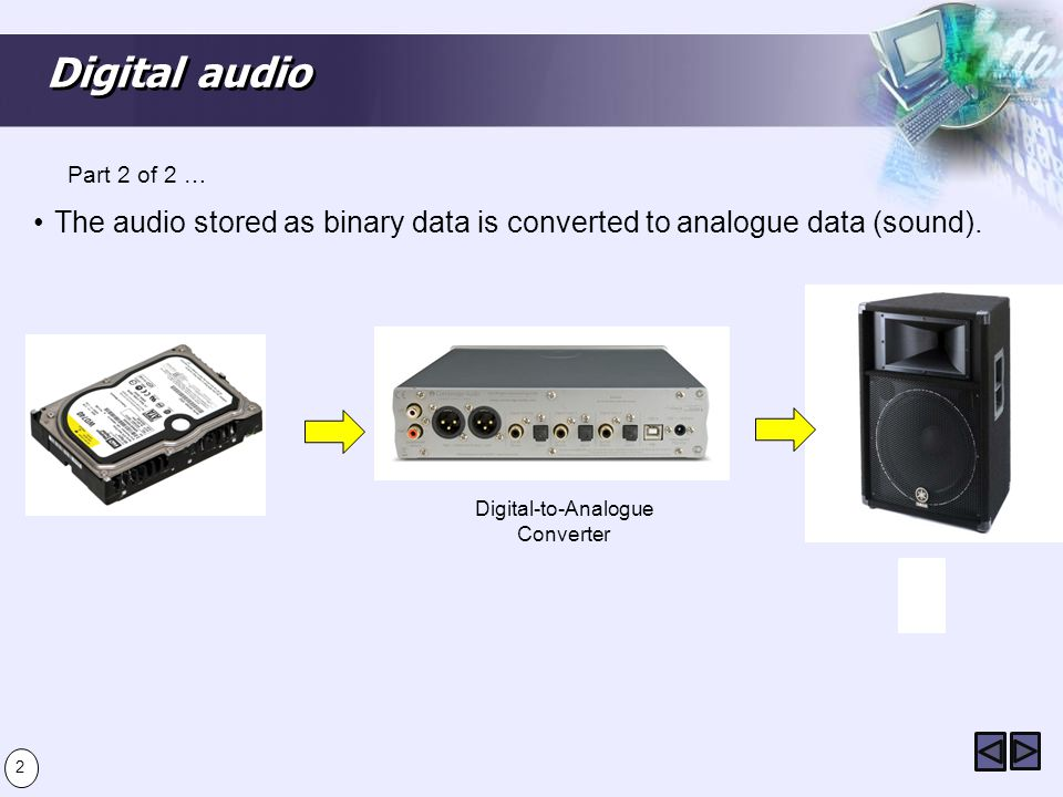 Digital audio The audio stored as binary data is converted to analogue data (sound).