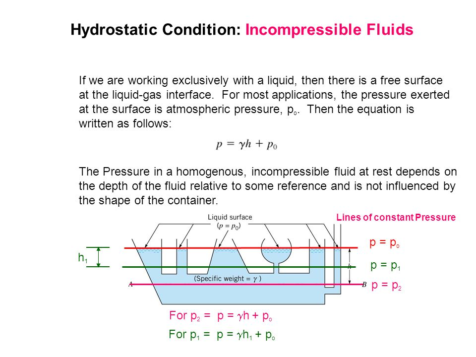 Hydrostatic Condition: Incompressible Fluids If we are working exclusively with a liquid, then there is a free surface at the liquid-gas interface. Fo