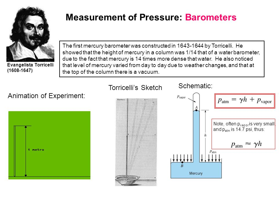 Measurement of Pressure: Barometers Evangelista Torricelli (1608-1647) The first mercury barometer was constructed in 1643-1644 by Torricelli. He show