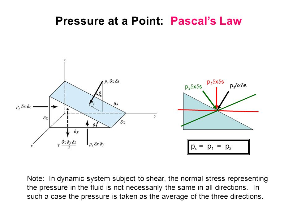 Pressure Field Equations How does the pressure vary in a fluid or from point to point when no shear stresses are present.