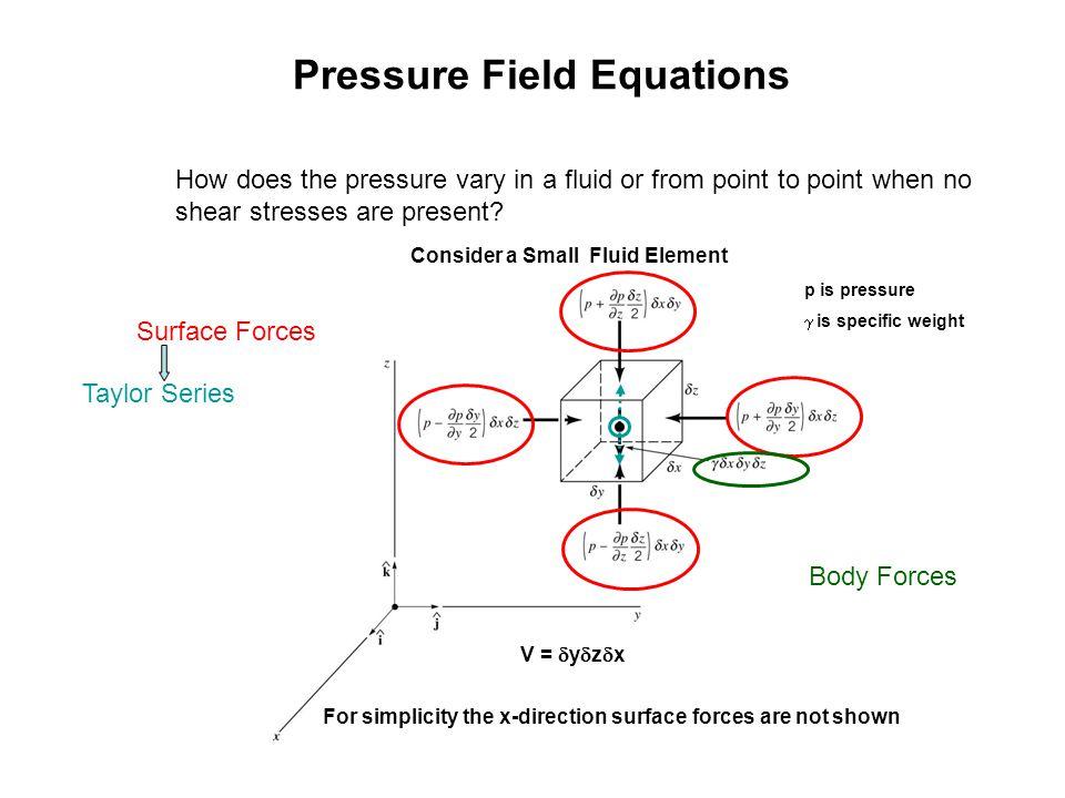 Hydrostatic Condition: U.S.