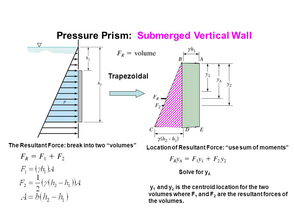 Pressure Prism: Submerged Vertical Wall Trapezoidal The Resultant Force: break into two volumes Location of Resultant Force: use sum of moments Solve
