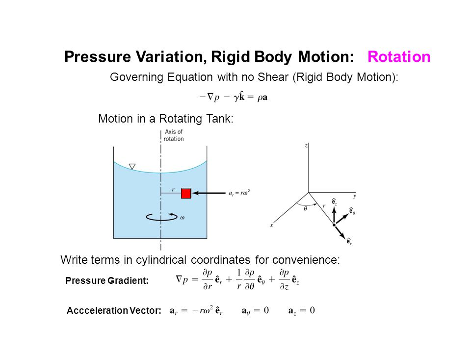 Pressure Variation, Rigid Body Motion: Rotation Governing Equation with no Shear (Rigid Body Motion): Write terms in cylindrical coordinates for conve