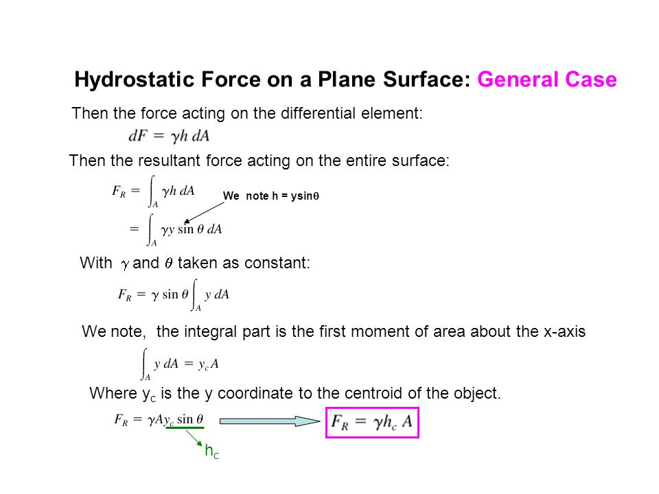 Hydrostatic Force on a Plane Surface: General Case Then the force acting on the differential element: Then the resultant force acting on the entire su
