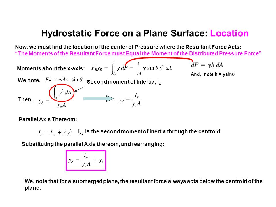 Hydrostatic Force on a Plane Surface: Location Now, we must find the location of the center of Pressure where the Resultant Force Acts: The Moments of