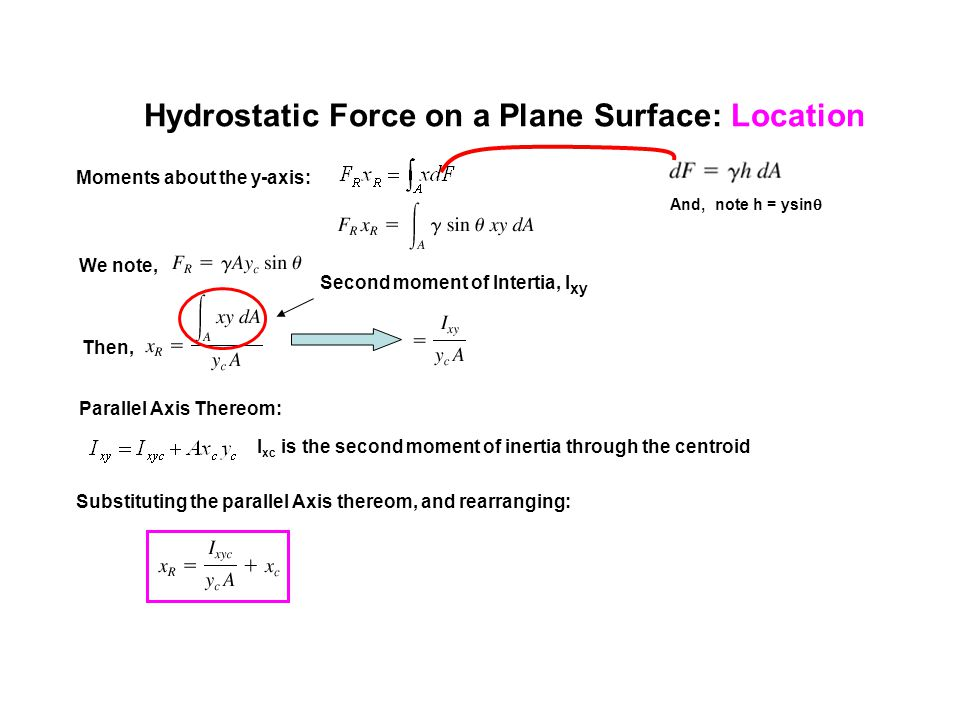 Hydrostatic Force on a Plane Surface: Location Moments about the y-axis: And, note h = ysin We note, Then, Second moment of Intertia, I xy Parallel Ax
