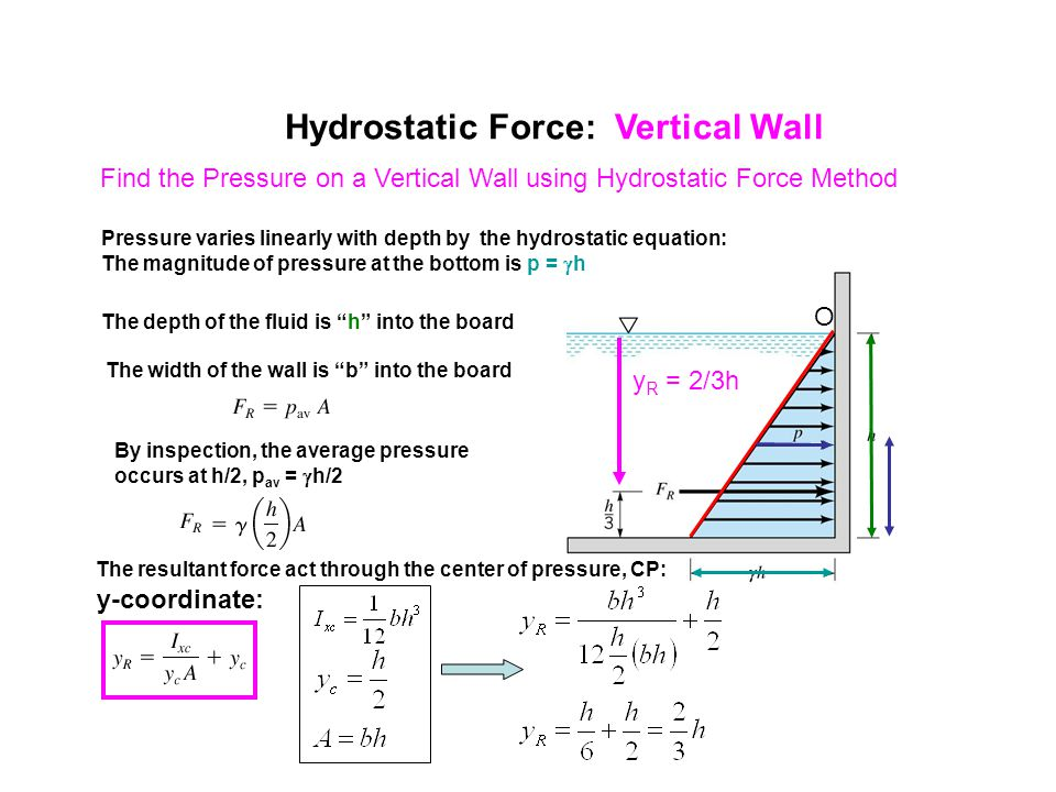 Hydrostatic Force: Vertical Wall x-coordinate: Center of Pressure: The pressure prism is a second way of analyzing the forces on a vertical wall.
