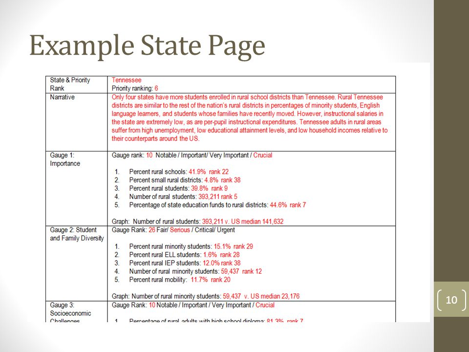 Example State Page 10