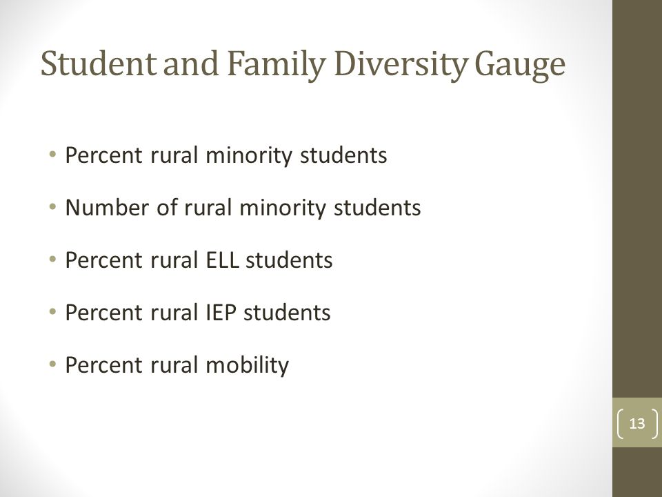 Student and Family Diversity Gauge Percent rural minority students Number of rural minority students Percent rural ELL students Percent rural IEP students Percent rural mobility 13