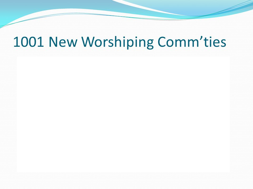 1001 New Worshiping Commties