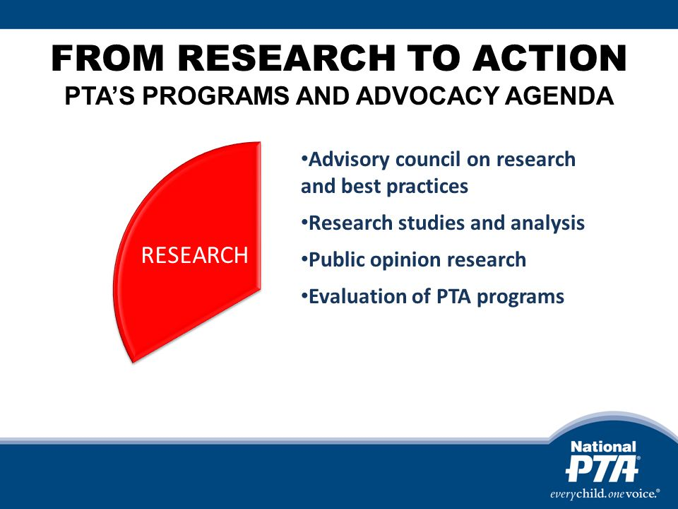 FROM RESEARCH TO ACTION PTAS PROGRAMS AND ADVOCACY AGENDA RESEARCH Advisory council on research and best practices Research studies and analysis Public opinion research Evaluation of PTA programs