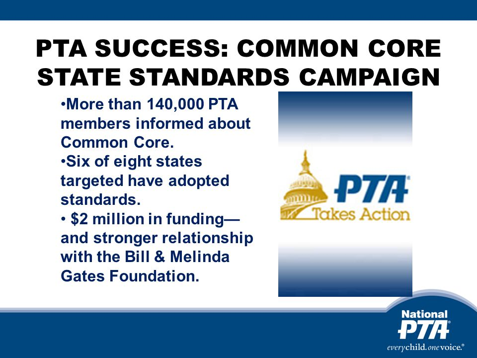 More than 140,000 PTA members informed about Common Core.
