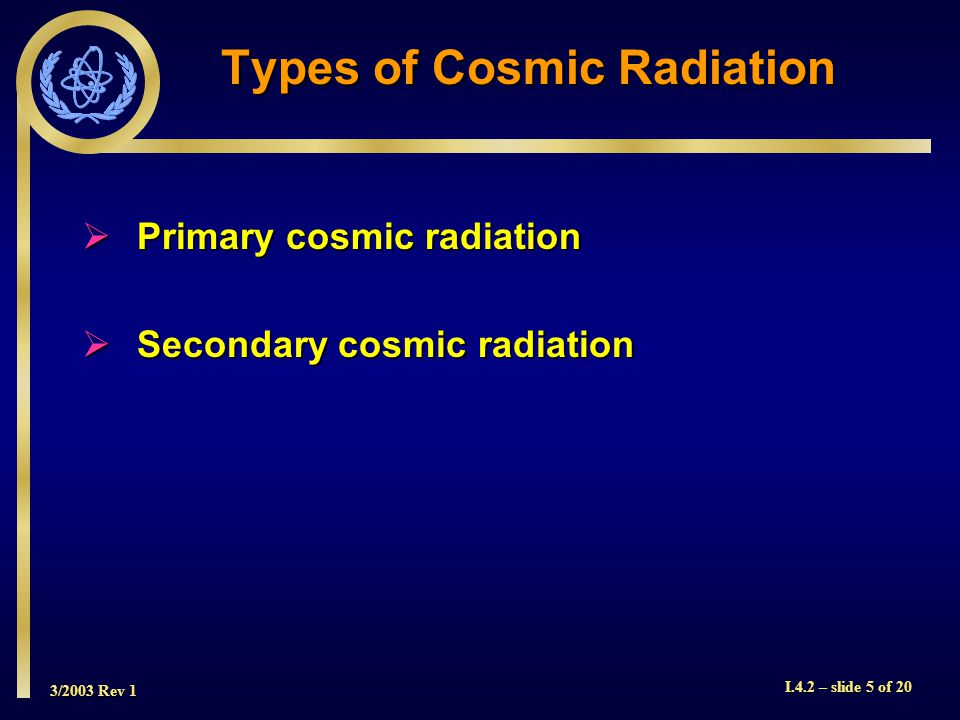 3/2003 Rev 1 I.4.2 – slide 5 of 20 Types of Cosmic Radiation Primary cosmic radiation Primary cosmic radiation Secondary cosmic radiation Secondary cosmic radiation